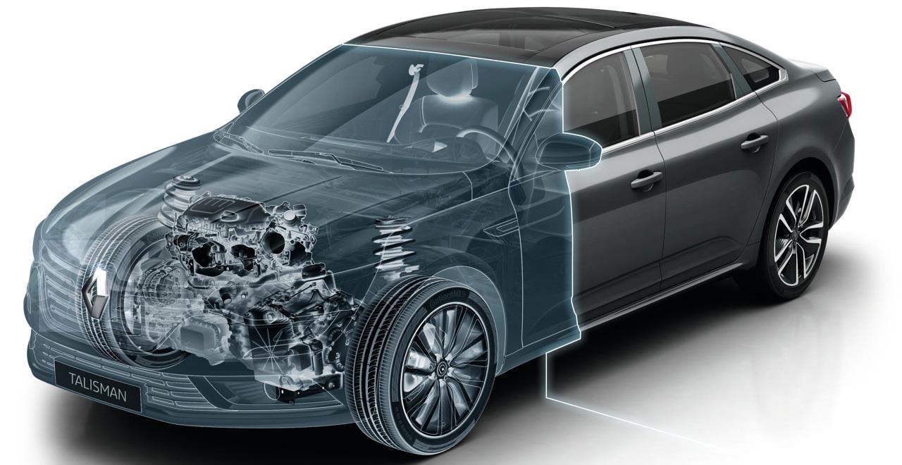 Zorg voor uw auto (peilen)