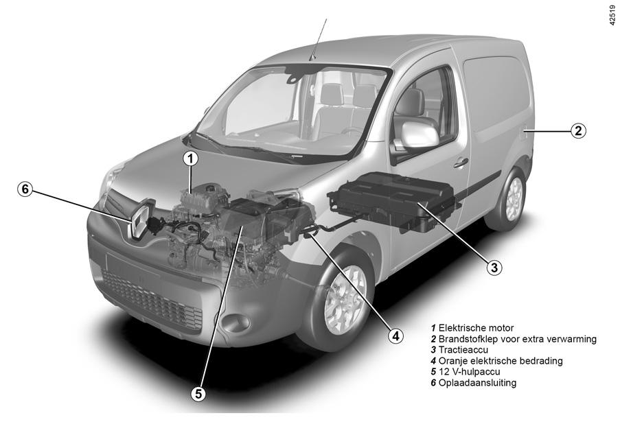 E Guide Renault Com Kangoo Ze Profiteer Optimaal Van Het Comfort